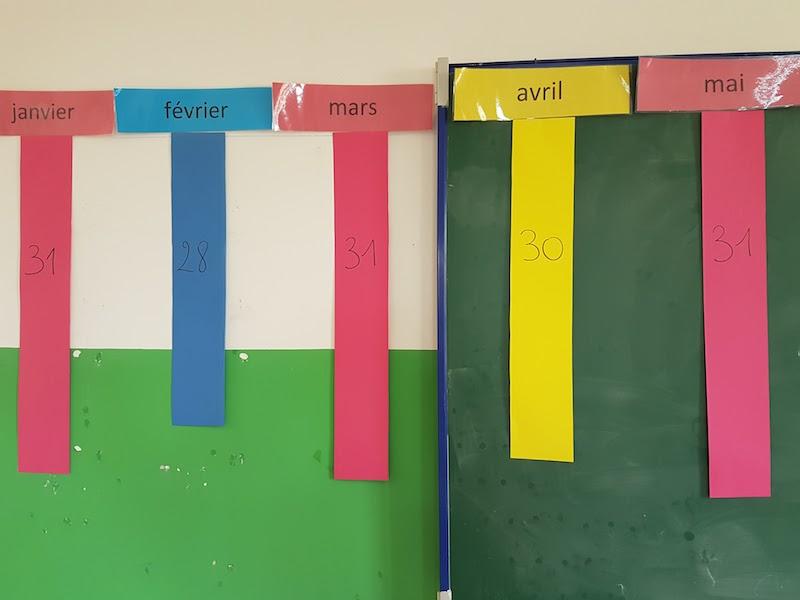 Les Mois De L Annee Ecole Mlf D Alger